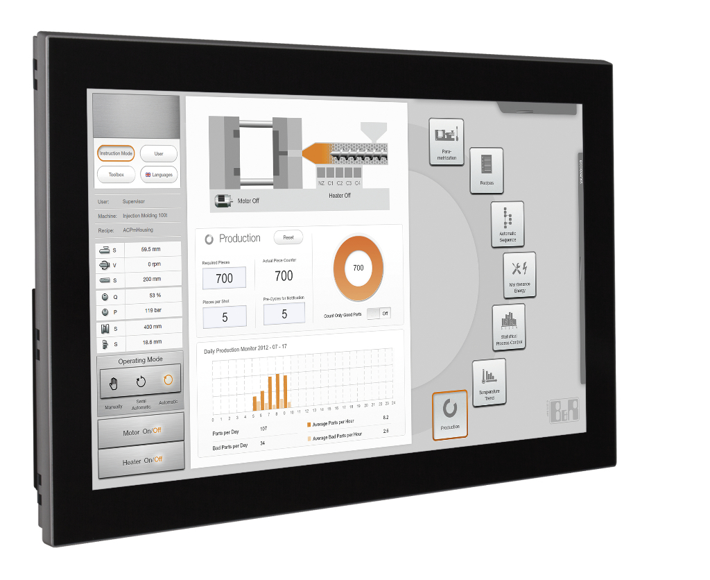 Industrial Touch Screen Panels B Amp R Industrial Automation
