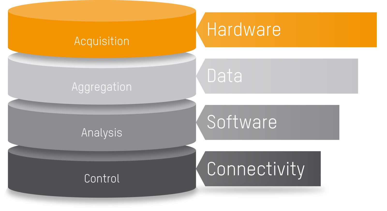 Industrial Iot Solutions B R Industrial Automation